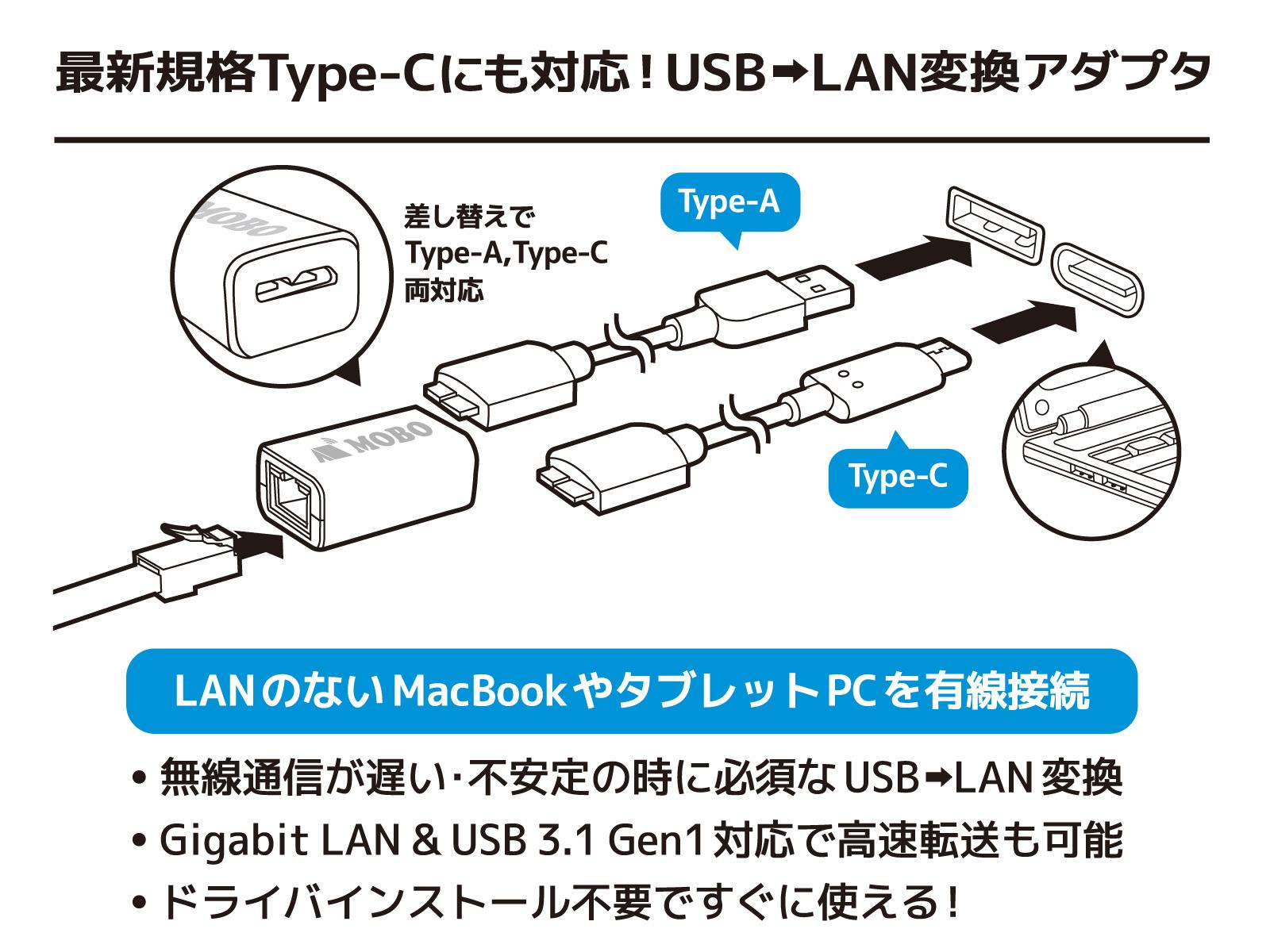 USBtoLAN-18