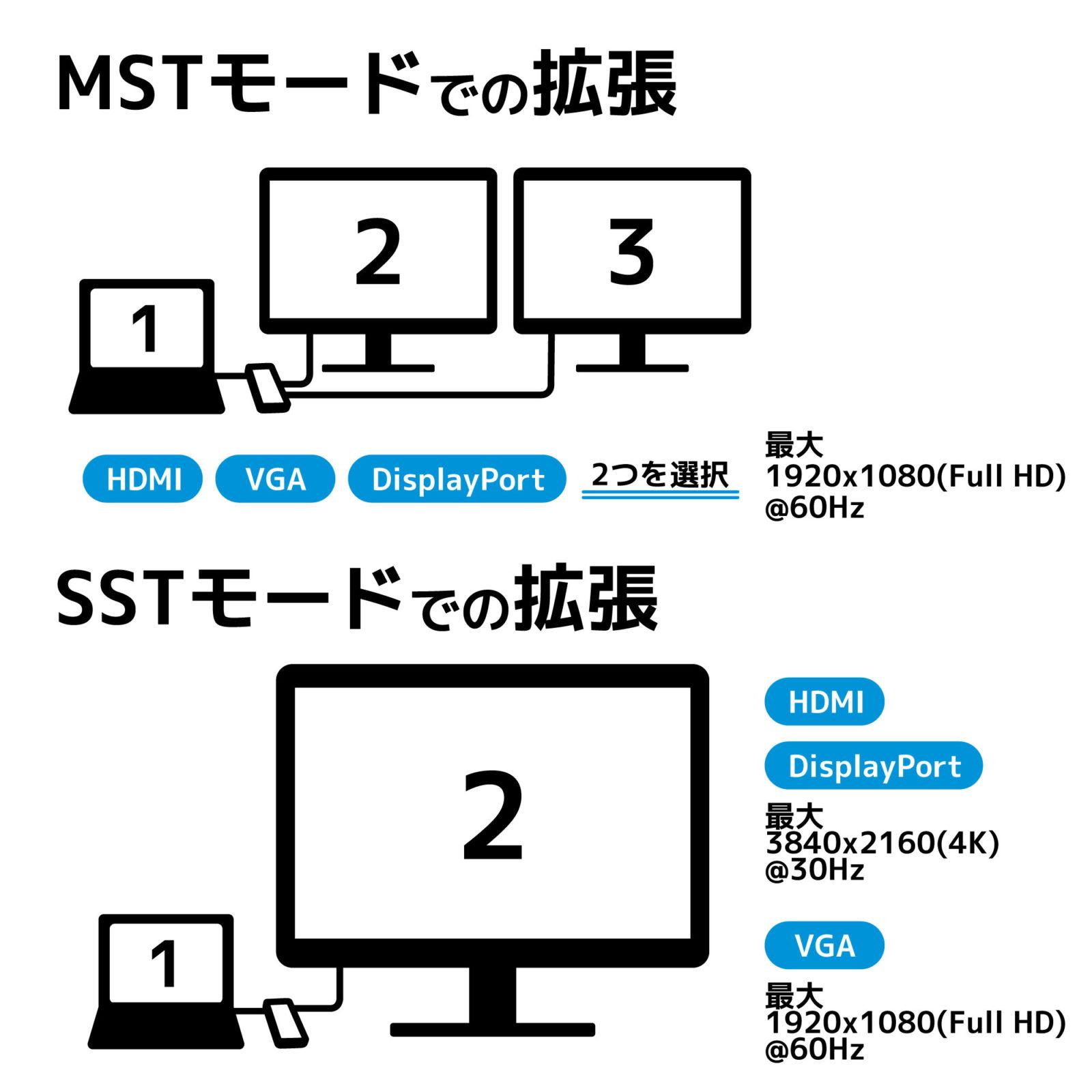 USB-C-Travel-Multi-Dock-32